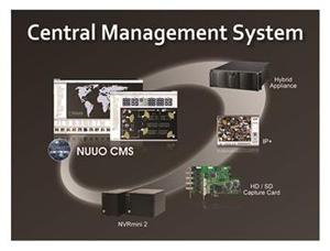 Nuuo NCS-CN-CAM